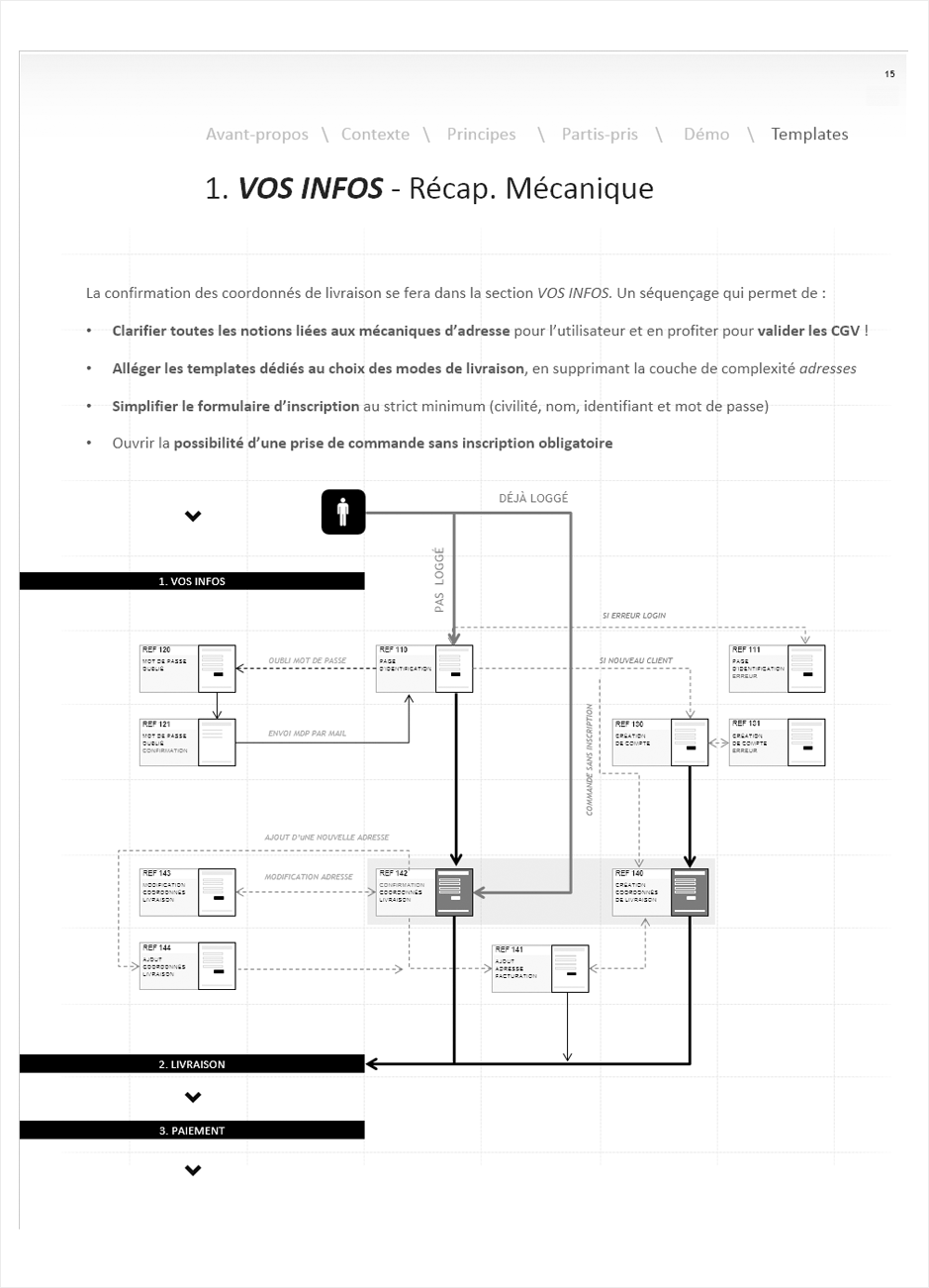 wireframe cdiscount-checkout-tablette