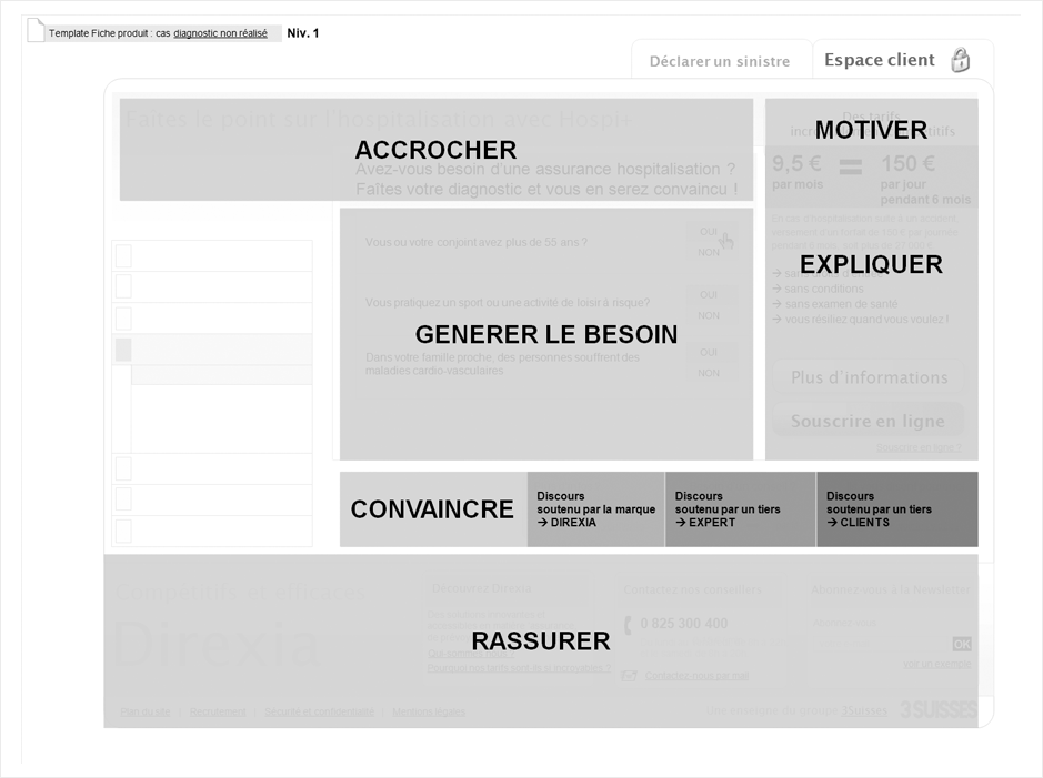 wireframe direxi