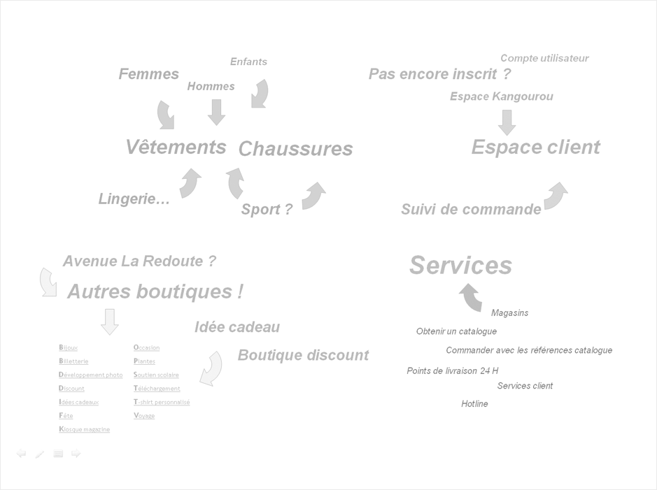 wireframe la-redoute-header
