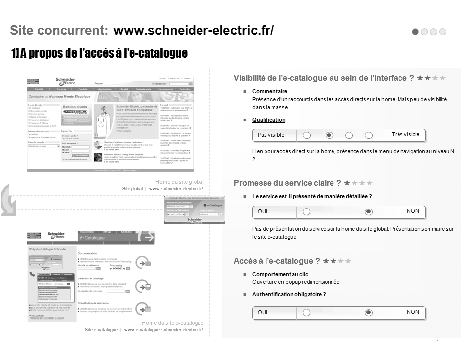 wireframe legrand
