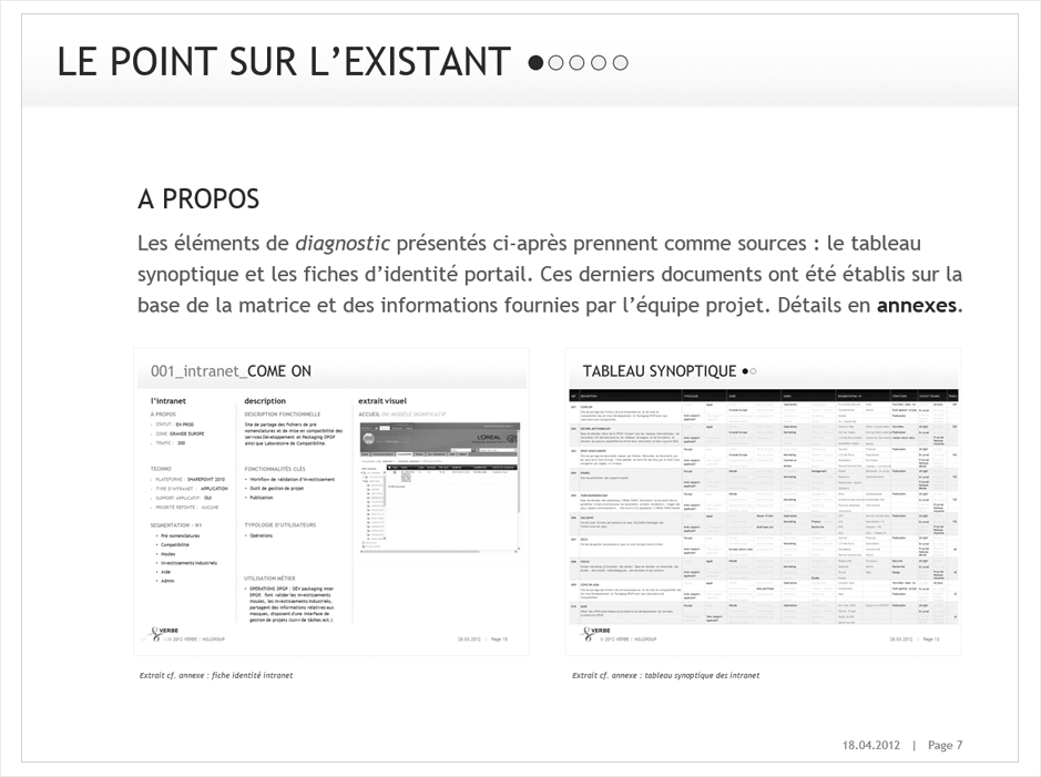 wireframe loreal-intranet