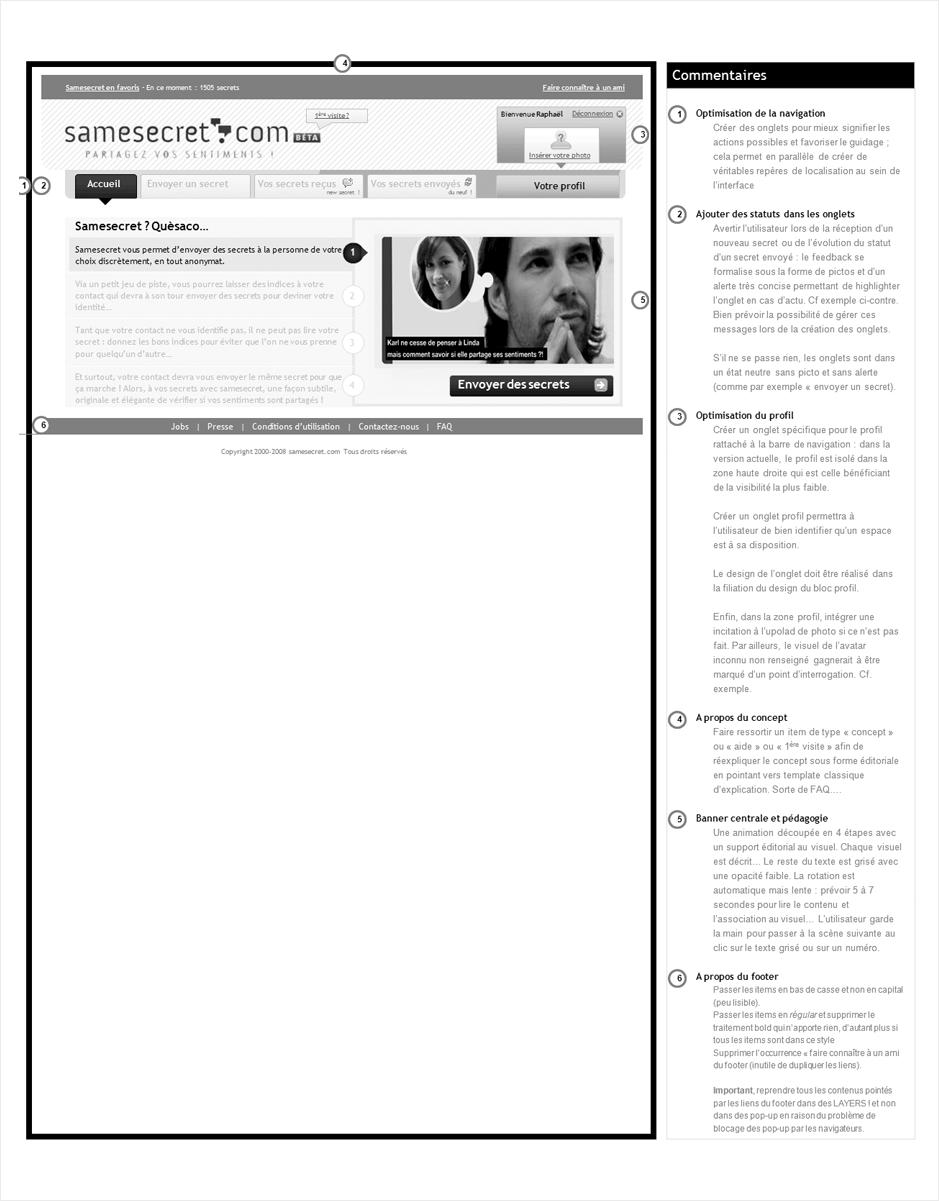 exemple de message de presentation pour site de rencontre