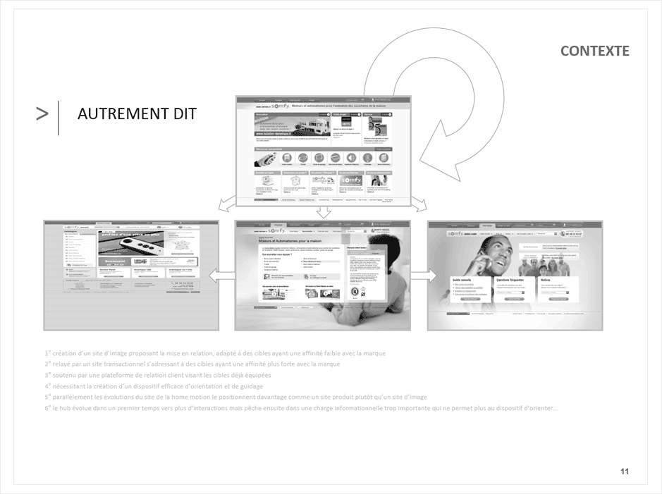 wireframe somfy-optimisation