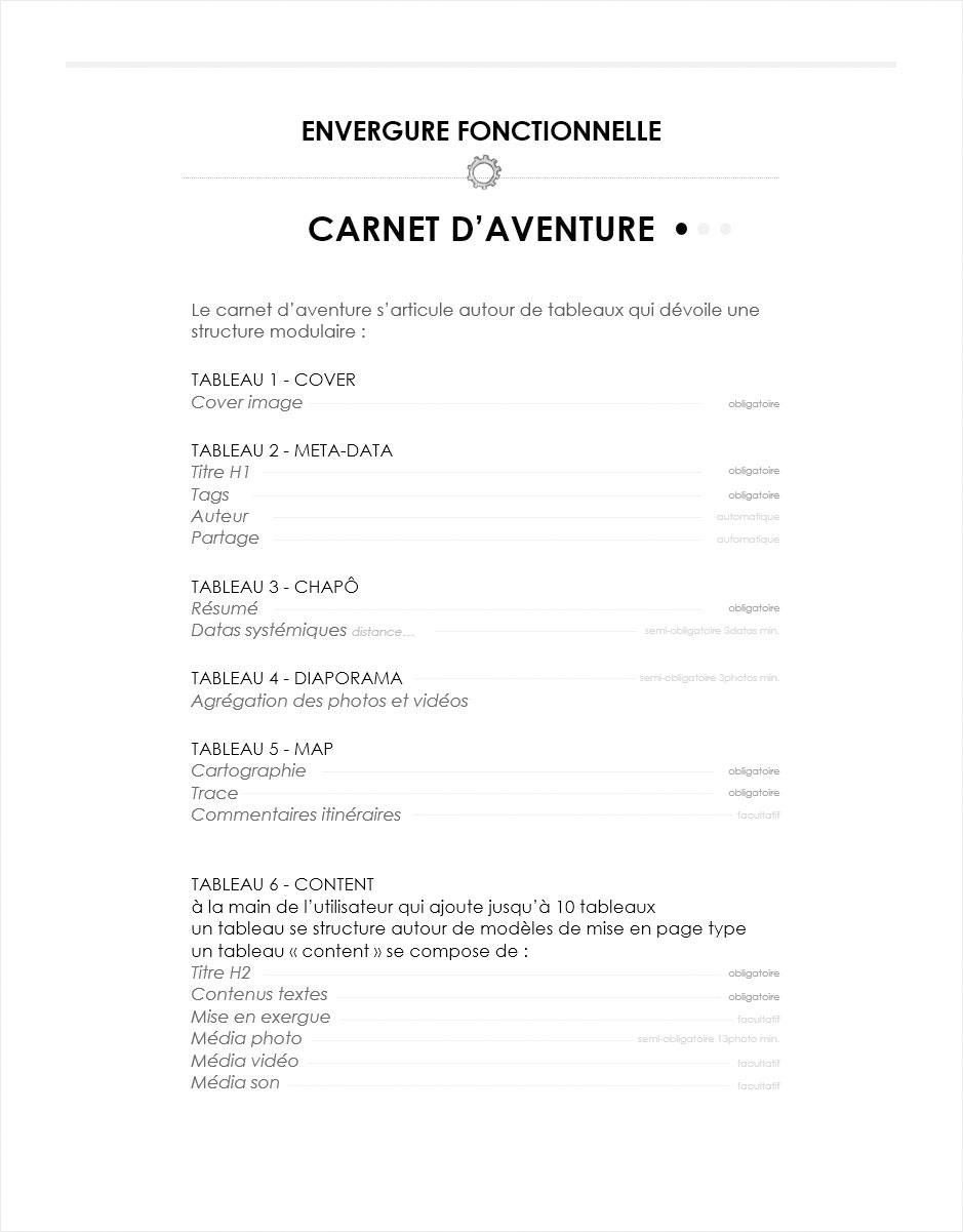 principes du carnet d'aventures the arpenters sports outdoor