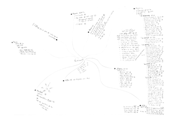 mind map et carte mentale