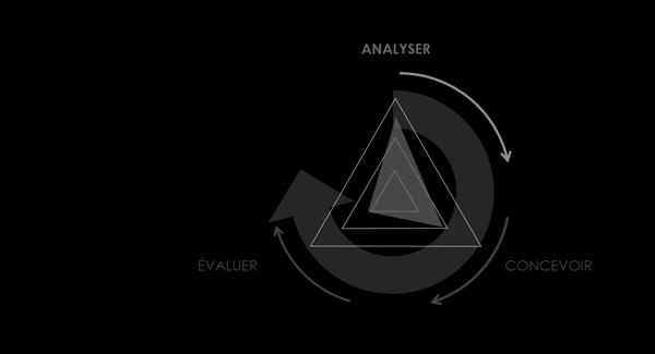 schéma analyse ux design