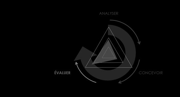 schéma évaluation ux design