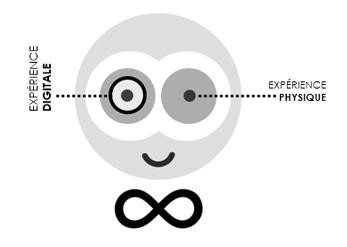 projet ux freelance