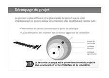Cadrage projet UX ecommerce