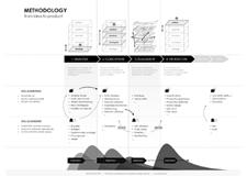 illustration suivi ergonomique de projet