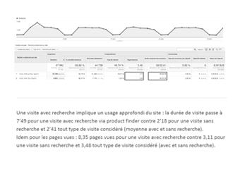 etrait rapport web analytique