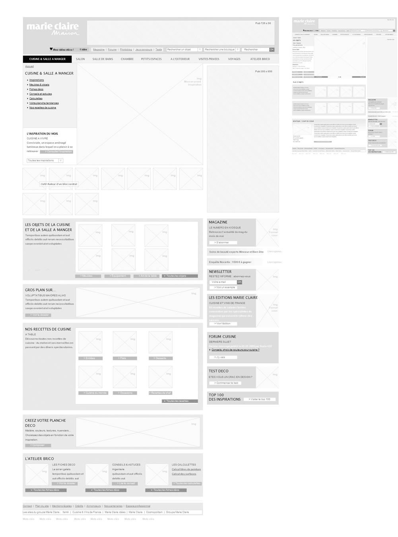 Zoning d'interface utilisateur portail de contenus
