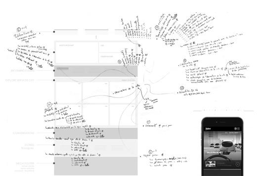 travail de l'ergonome web