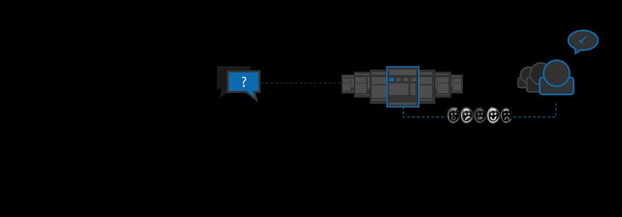 design d'expérience utilisateur avec UX freelance