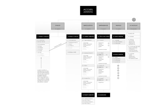 examples of iafactory content mapping