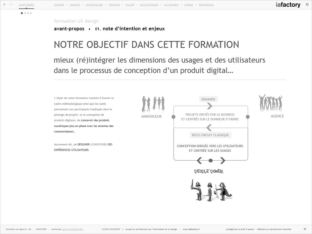 iafactory learn - conception centrée utilisateur