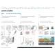 Modèle outils conduite de projet