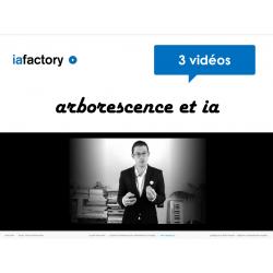 Vidéo arborescence des contenus + livrables