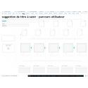 Modèle de parcours client à télécharger
