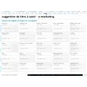 Modèle de stratégie e-marketing à télécharger
