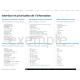 Zoning, règles d'interface, modèle de livrable interface