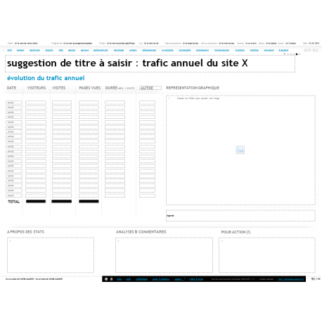 Web analytic, reporting analytique, modèle de livrable web analytic