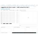 Modèle de rapport web analytics à télécharger
