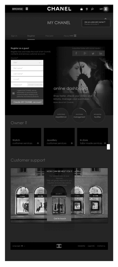 exemple de wireframing