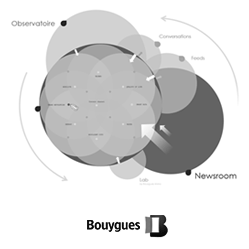 projet ux iafactory bouygues